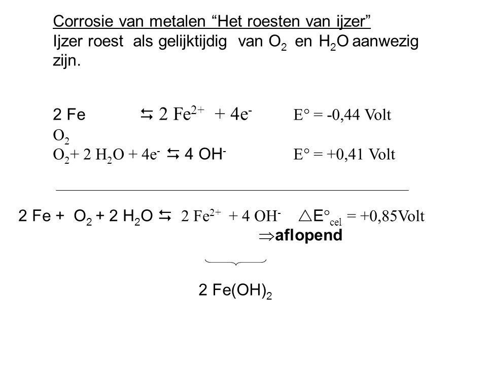"""Corrosie van metalen """"Het roesten van ijzer"""" Ijzer roest als gelijktijdig van O 2 en H 2 O aanwezig zijn. 2 Fe  2 Fe 2+ + 4e - E° = -0,44 Volt O 2 O"""
