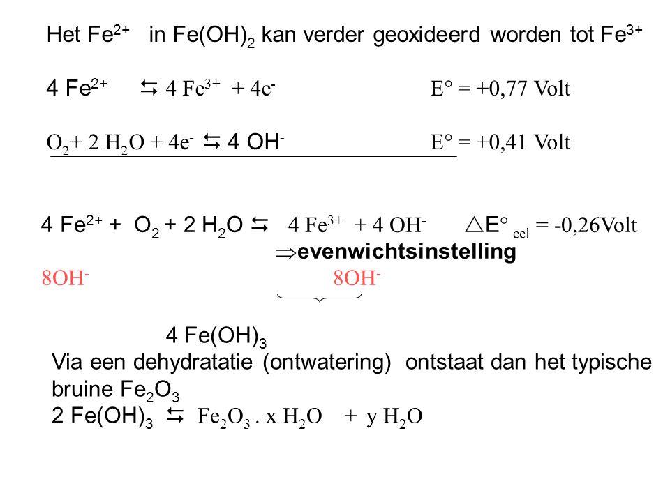 Het Fe 2+ in Fe(OH) 2 kan verder geoxideerd worden tot Fe 3+ 4 Fe 2+  4 Fe 3+ + 4e - E° = +0,77 Volt O 2 + 2 H 2 O + 4e -  4 OH - E° = +0,41 Volt 4