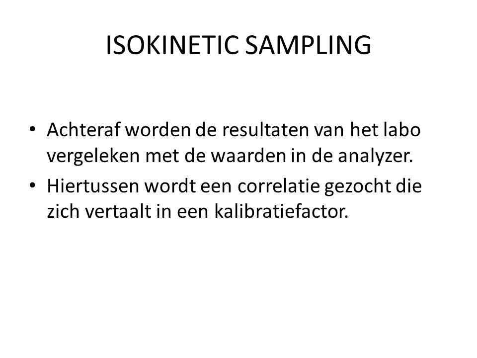 ISOKINETIC SAMPLING Achteraf worden de resultaten van het labo vergeleken met de waarden in de analyzer.