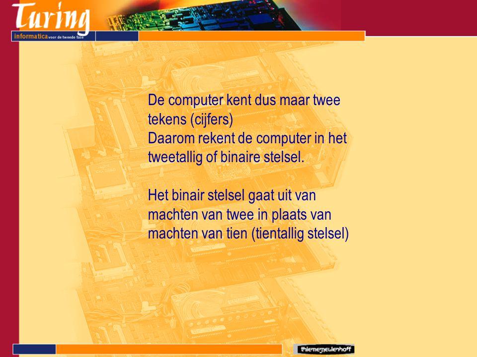 De computer kent dus maar twee tekens (cijfers) Daarom rekent de computer in het tweetallig of binaire stelsel. Het binair stelsel gaat uit van machte
