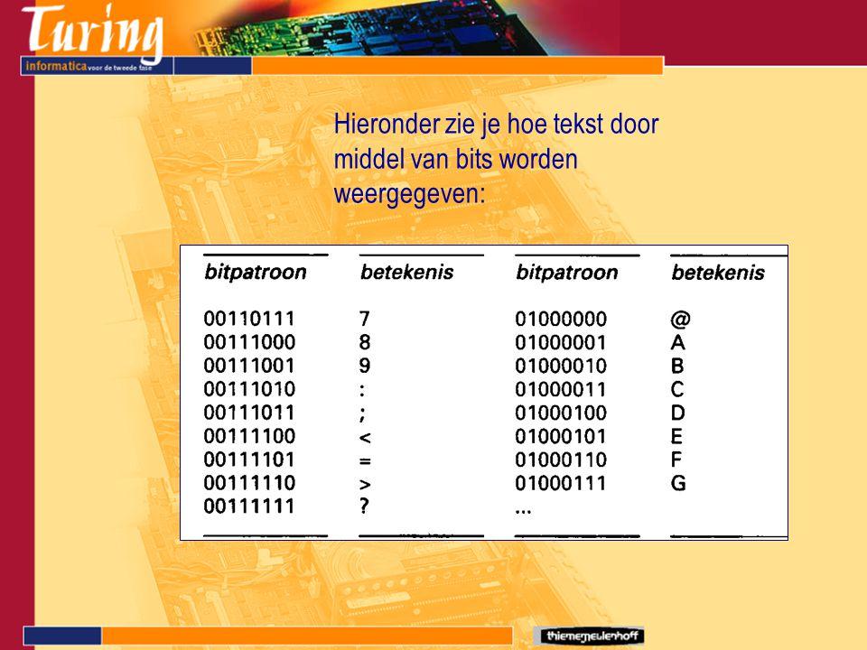 Hieronder zie je hoe tekst door middel van bits worden weergegeven: