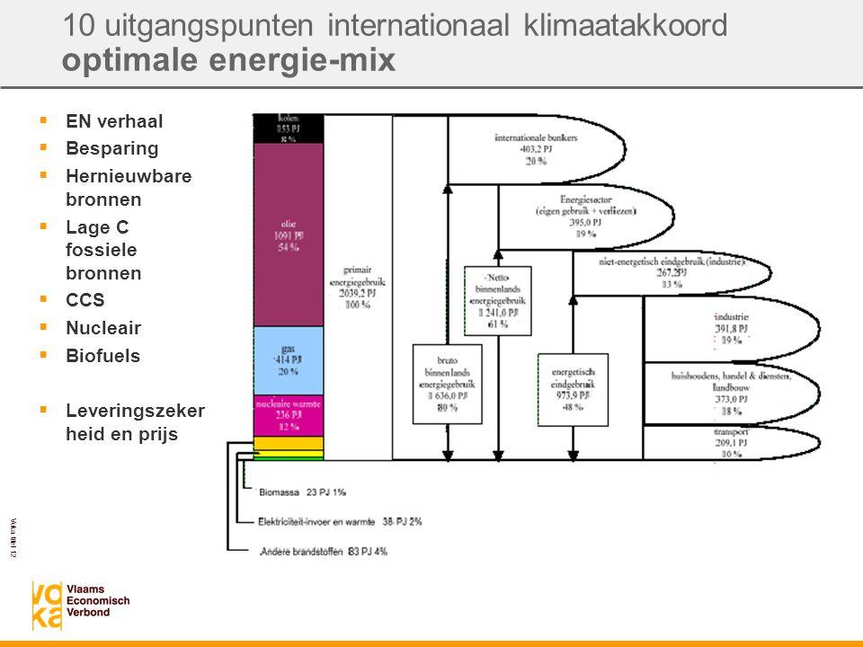 Voka titel 12 10 uitgangspunten internationaal klimaatakkoord optimale energie-mix  EN verhaal  Besparing  Hernieuwbare bronnen  Lage C fossiele bronnen  CCS  Nucleair  Biofuels  Leveringszeker heid en prijs