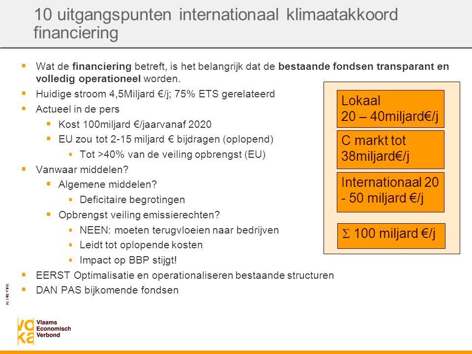 Voka titel 14 10 uitgangspunten internationaal klimaatakkoord financiering  Wat de financiering betreft, is het belangrijk dat de bestaande fondsen transparant en volledig operationeel worden.