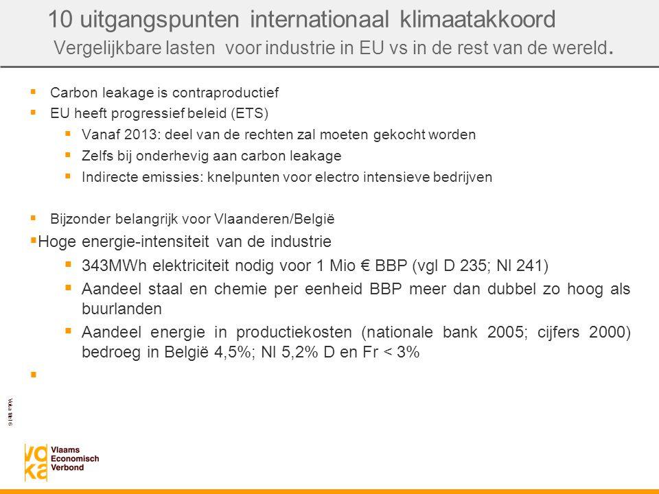 Voka titel 6 10 uitgangspunten internationaal klimaatakkoord Vergelijkbare lasten voor industrie in EU vs in de rest van de wereld.