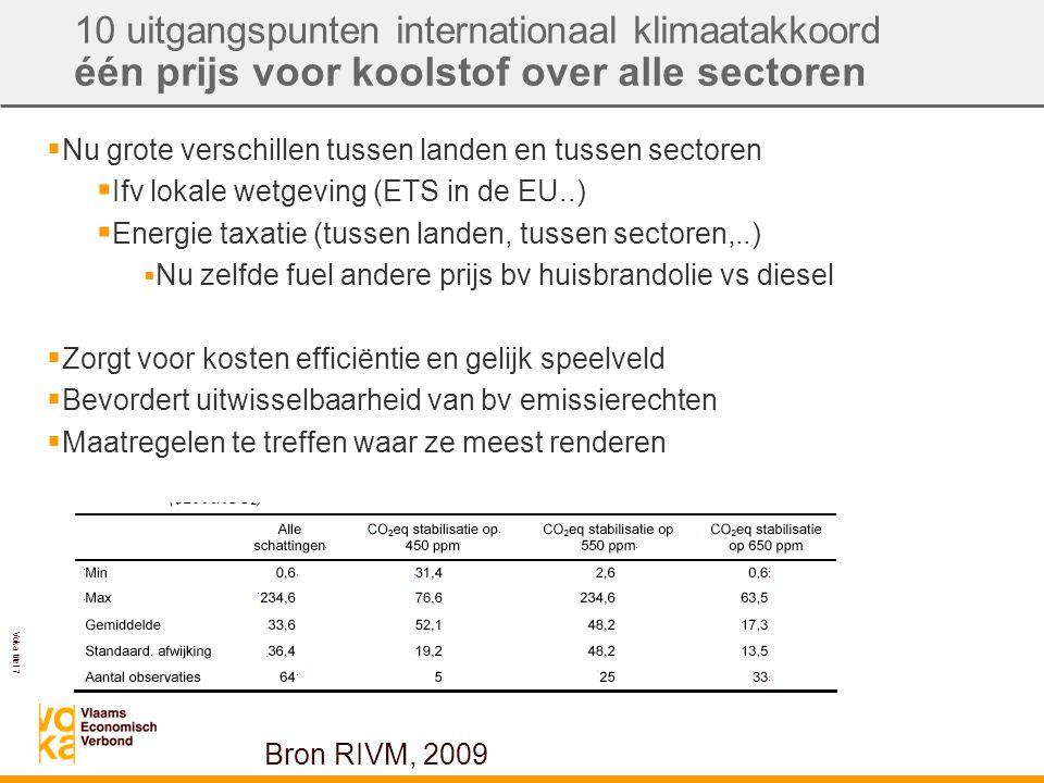 Voka titel 7 10 uitgangspunten internationaal klimaatakkoord één prijs voor koolstof over alle sectoren  Nu grote verschillen tussen landen en tussen sectoren  Ifv lokale wetgeving (ETS in de EU..)  Energie taxatie (tussen landen, tussen sectoren,..)  Nu zelfde fuel andere prijs bv huisbrandolie vs diesel  Zorgt voor kosten efficiëntie en gelijk speelveld  Bevordert uitwisselbaarheid van bv emissierechten  Maatregelen te treffen waar ze meest renderen Bron RIVM, 2009