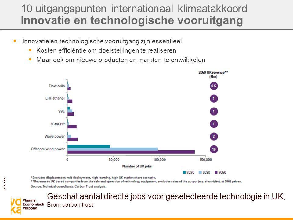 Voka titel 8 10 uitgangspunten internationaal klimaatakkoord Innovatie en technologische vooruitgang  Innovatie en technologische vooruitgang zijn essentieel  Kosten efficiêntie om doelstellingen te realiseren  Maar ook om nieuwe producten en markten te ontwikkelen Geschat aantal directe jobs voor geselecteerde technologie in UK; Bron: carbon trust