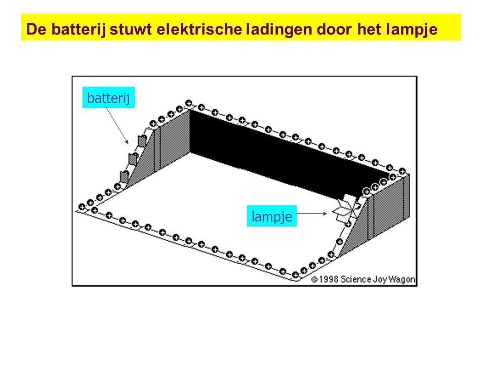 De batterij stuwt elektrische ladingen door het lampje batterij lampje