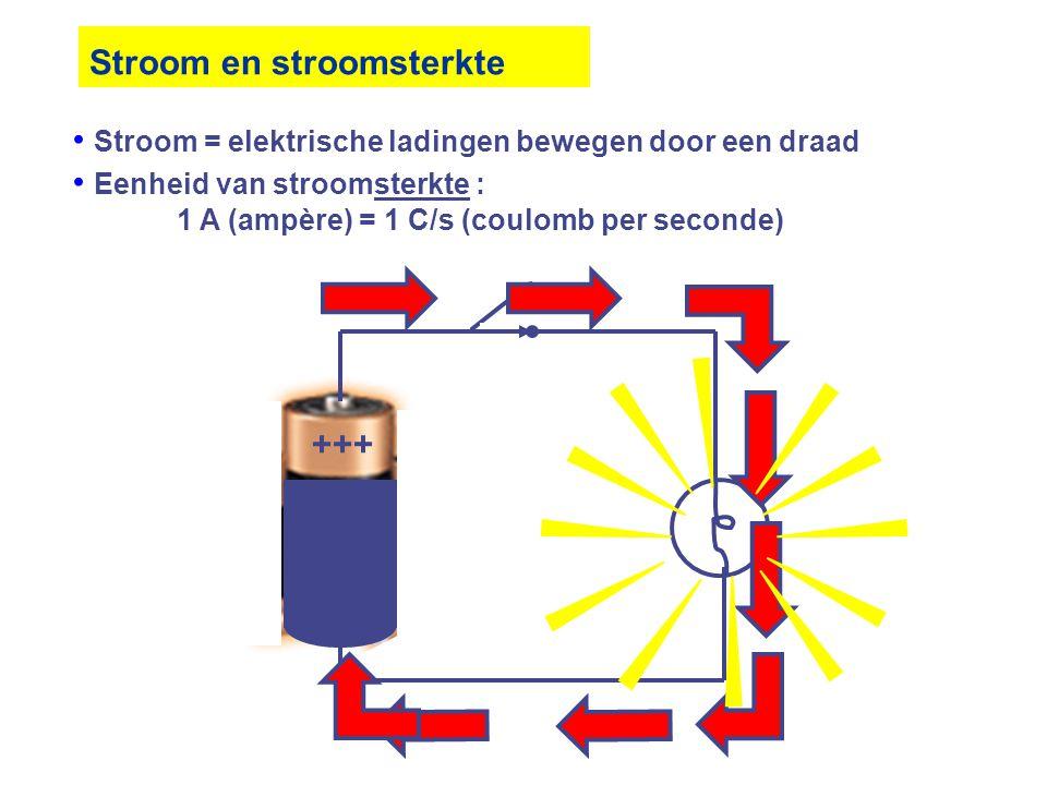 Stroom en stroomsterkte Stroom = elektrische ladingen bewegen door een draad Eenheid van stroomsterkte : 1 A (ampère) = 1 C/s (coulomb per seconde) +++