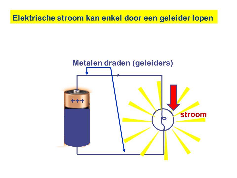 Lucht is een isolator : geen stroomdoorgang +++ Lucht Geen stroom Een niet-aangesloten batterij ontlaadt nauwelijks.