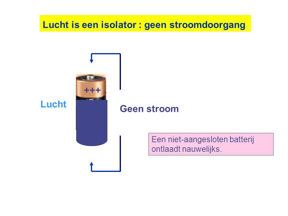 Elektrische stroom = - vrije elektronen lopen door een draad - van min (-) naar plus (+) !.