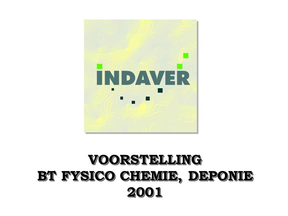 23-08-2000 2 INHOUD 1.OMGEVINGS- EN MARKTANALYSE Opportuniteiten / Problemen Sterkten / Zwakten 2.