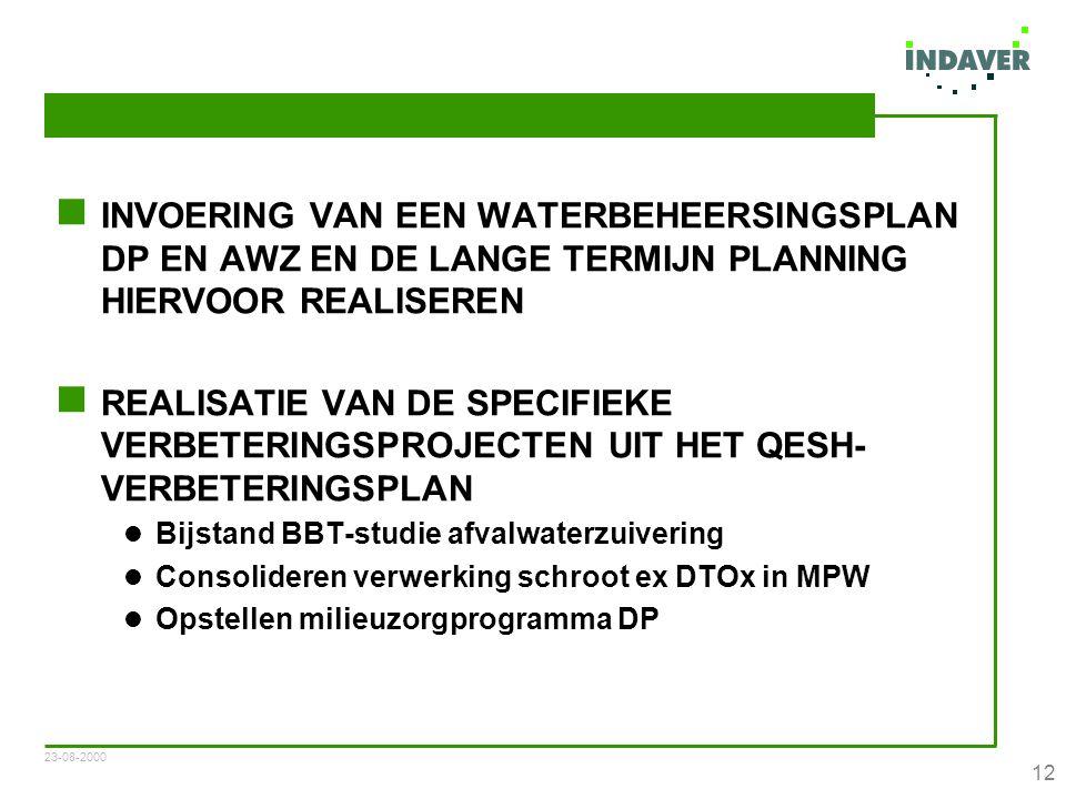 23-08-2000 12 INVOERING VAN EEN WATERBEHEERSINGSPLAN DP EN AWZ EN DE LANGE TERMIJN PLANNING HIERVOOR REALISEREN REALISATIE VAN DE SPECIFIEKE VERBETERINGSPROJECTEN UIT HET QESH- VERBETERINGSPLAN Bijstand BBT-studie afvalwaterzuivering Consolideren verwerking schroot ex DTOx in MPW Opstellen milieuzorgprogramma DP