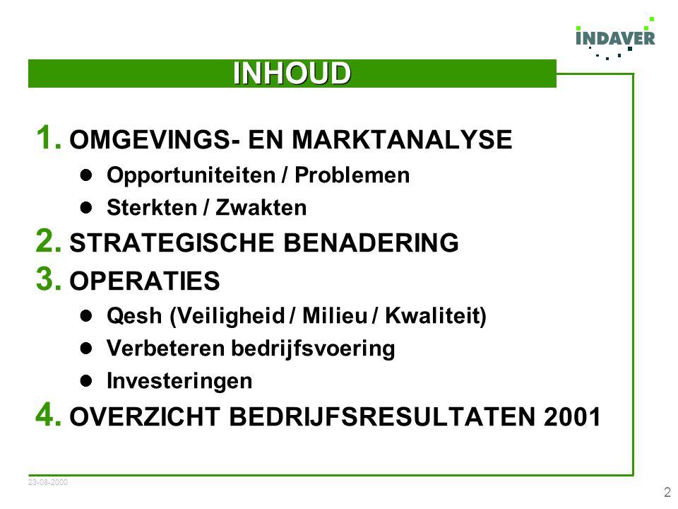 23-08-2000 2 INHOUD 1. OMGEVINGS- EN MARKTANALYSE Opportuniteiten / Problemen Sterkten / Zwakten 2.