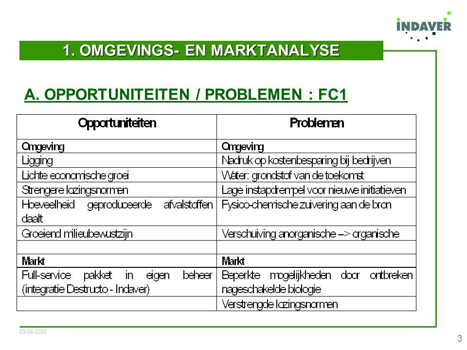 23-08-2000 3 1. OMGEVINGS- EN MARKTANALYSE A. OPPORTUNITEITEN / PROBLEMEN : FC1