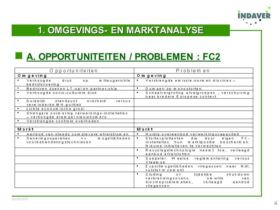 23-08-2000 4 1. OMGEVINGS- EN MARKTANALYSE A. OPPORTUNITEITEN / PROBLEMEN : FC2