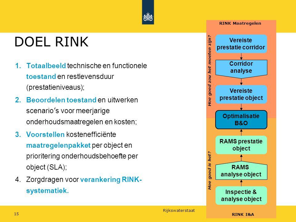 Rijkswaterstaat 1.Totaalbeeld technische en functionele toestand en restlevensduur (prestatieniveaus); 2.Beoordelen toestand en uitwerken scenario ' s
