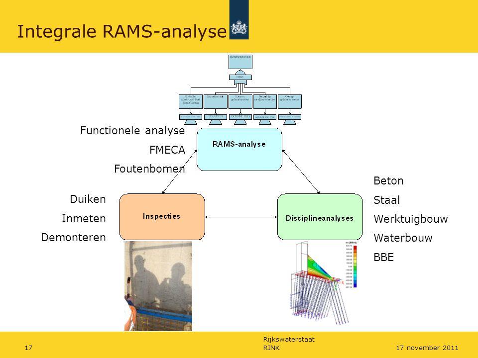 Rijkswaterstaat RINK1717 november 2011 Integrale RAMS-analyse Functionele analyse FMECA Foutenbomen Beton Staal Werktuigbouw Waterbouw BBE Duiken Inme