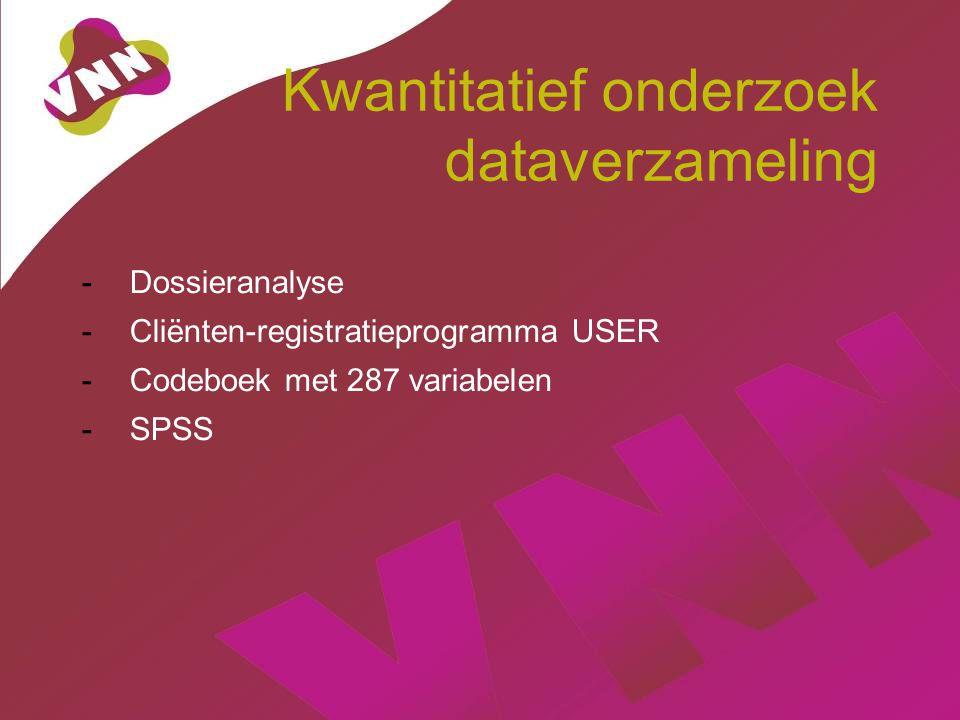 Kwantitatief onderzoek dataverzameling -Dossieranalyse -Cliënten-registratieprogramma USER -Codeboek met 287 variabelen -SPSS