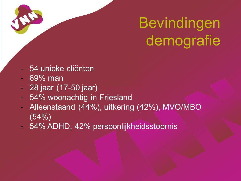 Bevindingen demografie -54 unieke cliënten -69% man -28 jaar (17-50 jaar) -54% woonachtig in Friesland -Alleenstaand (44%), uitkering (42%), MVO/MBO (54%) -54% ADHD, 42% persoonlijkheidsstoornis