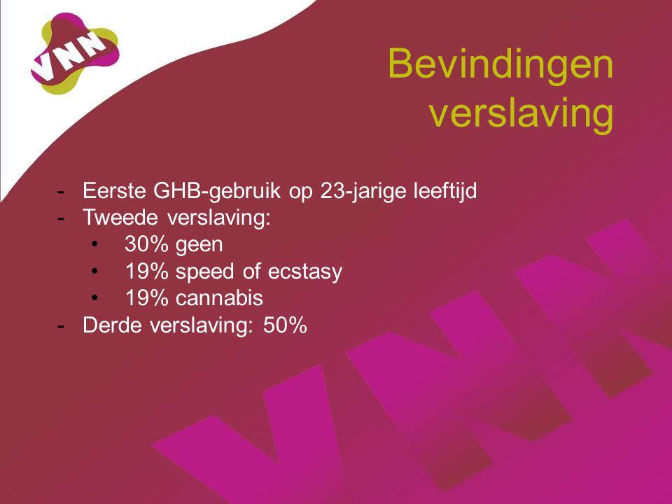 Bevindingen verslaving -Eerste GHB-gebruik op 23-jarige leeftijd -Tweede verslaving: 30% geen 19% speed of ecstasy 19% cannabis -Derde verslaving: 50%