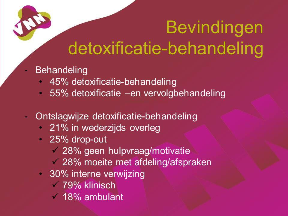 Bevindingen detoxificatie-behandeling -Behandeling 45% detoxificatie-behandeling 55% detoxificatie –en vervolgbehandeling -Ontslagwijze detoxificatie-behandeling 21% in wederzijds overleg 25% drop-out 28% geen hulpvraag/motivatie 28% moeite met afdeling/afspraken 30% interne verwijzing 79% klinisch 18% ambulant