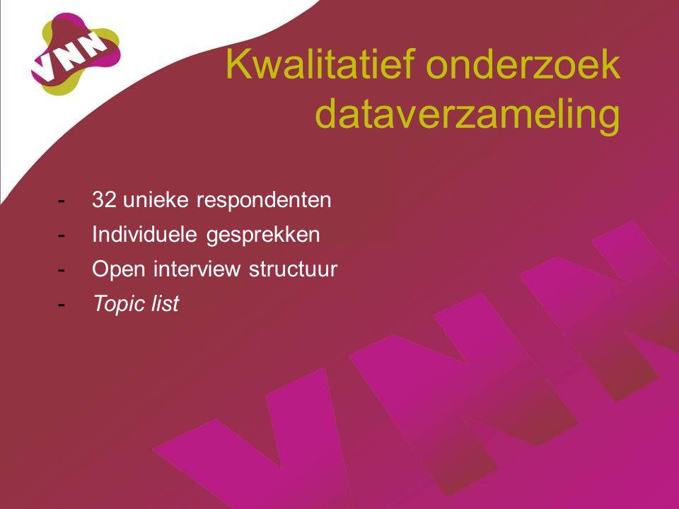 Kwalitatief onderzoek dataverzameling -32 unieke respondenten -Individuele gesprekken -Open interview structuur -Topic list
