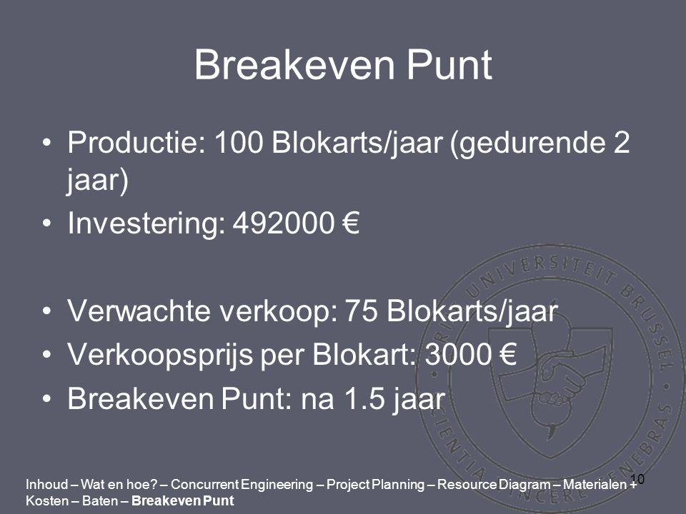 10 Breakeven Punt Productie: 100 Blokarts/jaar (gedurende 2 jaar) Investering: 492000 € Verwachte verkoop: 75 Blokarts/jaar Verkoopsprijs per Blokart: 3000 € Breakeven Punt: na 1.5 jaar Inhoud – Wat en hoe.