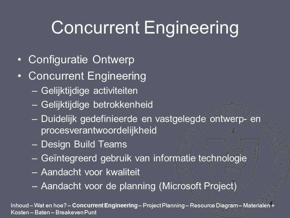 4 Concurrent Engineering Configuratie Ontwerp Concurrent Engineering –Gelijktijdige activiteiten –Gelijktijdige betrokkenheid –Duidelijk gedefinieerde en vastgelegde ontwerp- en procesverantwoordelijkheid –Design Build Teams –Geïntegreerd gebruik van informatie technologie –Aandacht voor kwaliteit –Aandacht voor de planning (Microsoft Project) Inhoud – Wat en hoe.