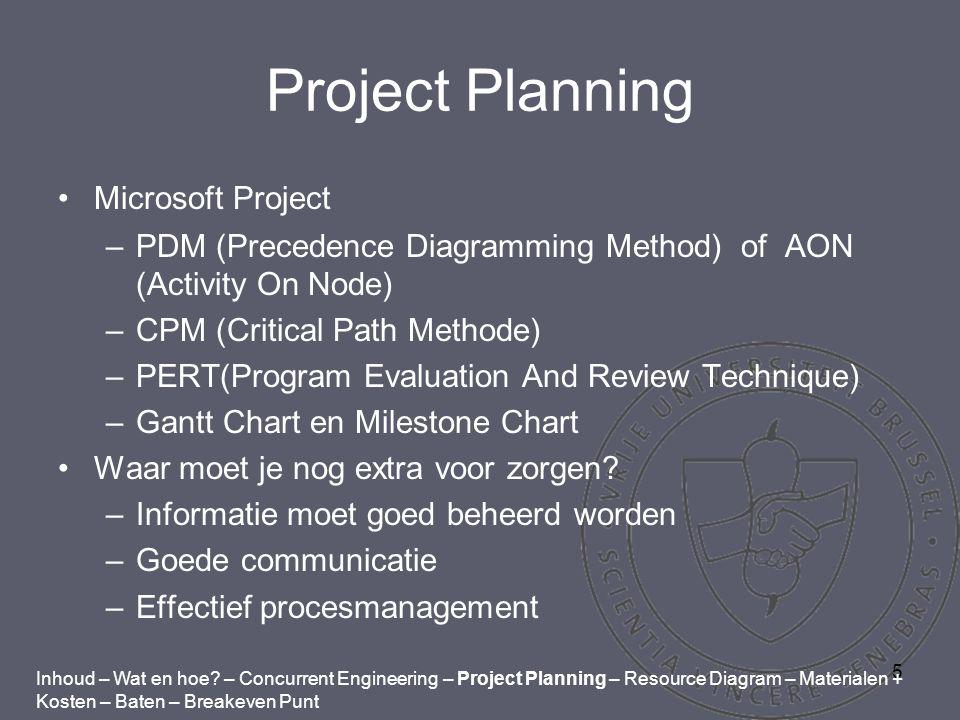 6 Resource Diagram Fase 1: Initial new product screening stage Fase 2: Preliminary investigation stage Fase 3: Development stage Fase 4: Prototype Fase 5: Productie Fase 6: Reclame en distributie Inhoud – Wat en hoe.