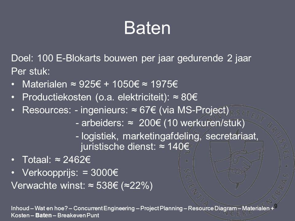 9 Baten Doel: 100 E-Blokarts bouwen per jaar gedurende 2 jaar Per stuk: Materialen ≈ 925€ + 1050€ ≈ 1975€ Productiekosten (o.a.