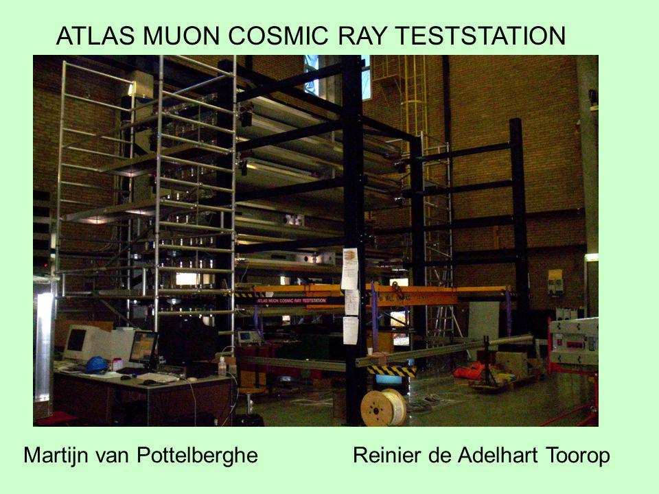 ATLAS MUON COSMIC RAY TESTSTATION ATLAS Teststation Scintillatoren Buizen Spoorreconstructie