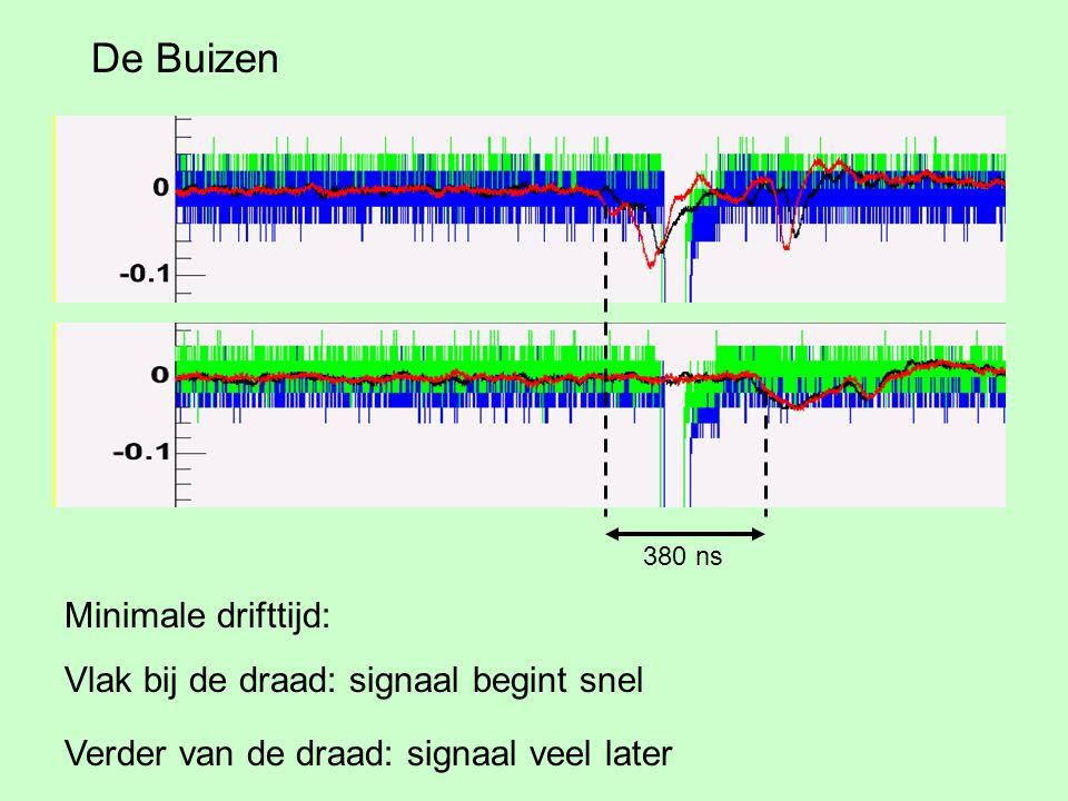 Minimale drifttijd: Vlak bij de draad: signaal begint snel Verder van de draad: signaal veel later 380 ns