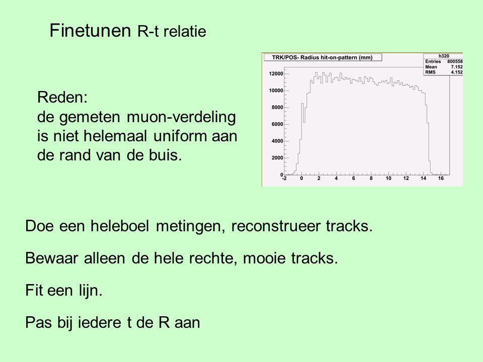 Finetunen R-t relatie Reden: de gemeten muon-verdeling is niet helemaal uniform aan de rand van de buis. Doe een heleboel metingen, reconstrueer track