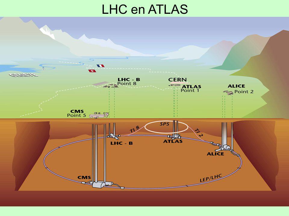 LHC en ATLAS