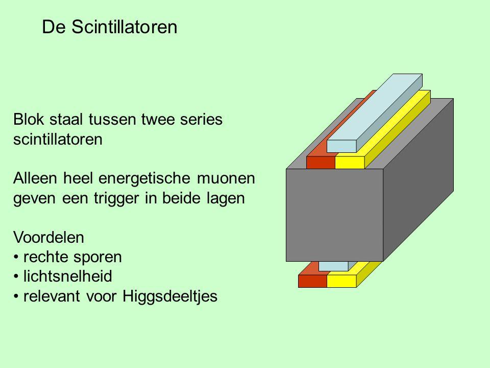 Blok staal tussen twee series scintillatoren Alleen heel energetische muonen geven een trigger in beide lagen Voordelen rechte sporen lichtsnelheid re