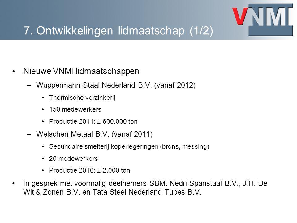 7. Ontwikkelingen lidmaatschap (1/2) Nieuwe VNMI lidmaatschappen –Wuppermann Staal Nederland B.V. (vanaf 2012) Thermische verzinkerij 150 medewerkers