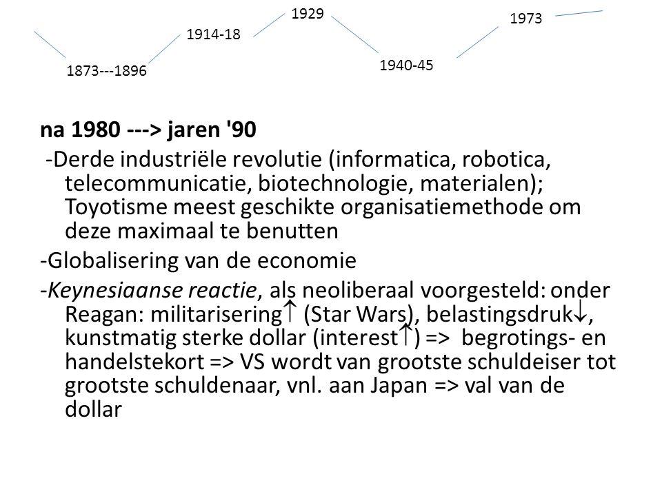 1914-18 1873---1896 1940-45 1929 1973 na 1980 ---> jaren 90 -Derde industriële revolutie (informatica, robotica, telecommunicatie, biotechnologie, materialen); Toyotisme meest geschikte organisatiemethode om deze maximaal te benutten -Globalisering van de economie -Keynesiaanse reactie, als neoliberaal voorgesteld: onder Reagan: militarisering  (Star Wars), belastingsdruk , kunstmatig sterke dollar (interest  ) => begrotings- en handelstekort => VS wordt van grootste schuldeiser tot grootste schuldenaar, vnl.