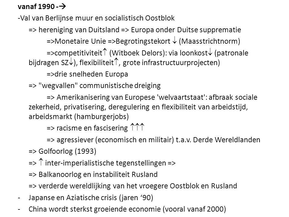 vanaf 1990 -  -Val van Berlijnse muur en socialistisch Oostblok => hereniging van Duitsland => Europa onder Duitse supprematie =>Monetaire Unie =>Beg