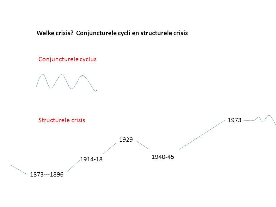 Welke crisis? Conjuncturele cycli en structurele crisis Conjuncturele cyclus Structurele crisis 1914-18 1873---1896 1940-45 1929 1973