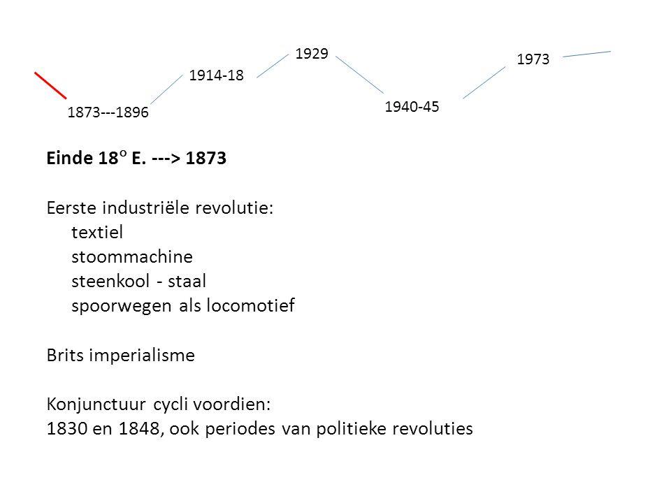 1914-18 1873---1896 1940-45 1929 1973 Einde 18  E.