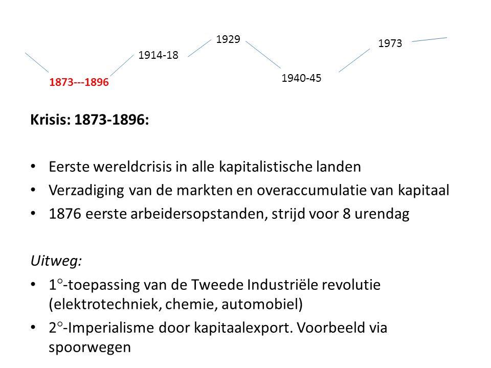 1914-18 1873---1896 1940-45 1929 1973 Krisis: 1873-1896: Eerste wereldcrisis in alle kapitalistische landen Verzadiging van de markten en overaccumulatie van kapitaal 1876 eerste arbeidersopstanden, strijd voor 8 urendag Uitweg: 1  -toepassing van de Tweede Industriële revolutie (elektrotechniek, chemie, automobiel) 2  -Imperialisme door kapitaalexport.