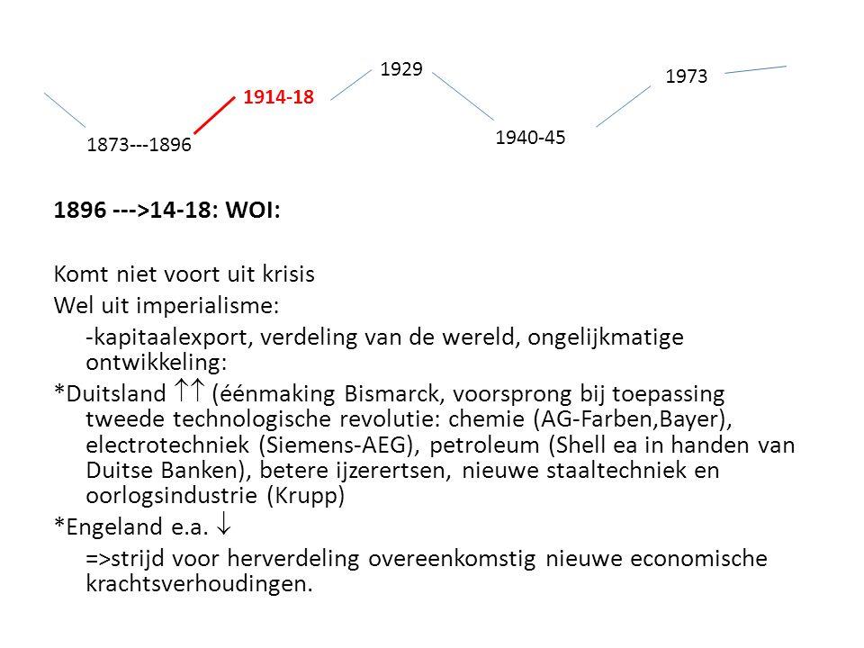 1914-18 1873---1896 1940-45 1929 1973 1896 --->14-18: WOI: Komt niet voort uit krisis Wel uit imperialisme: -kapitaalexport, verdeling van de wereld, ongelijkmatige ontwikkeling: *Duitsland  (éénmaking Bismarck, voorsprong bij toepassing tweede technologische revolutie: chemie (AG-Farben,Bayer), electrotechniek (Siemens-AEG), petroleum (Shell ea in handen van Duitse Banken), betere ijzerertsen, nieuwe staaltechniek en oorlogsindustrie (Krupp) *Engeland e.a.