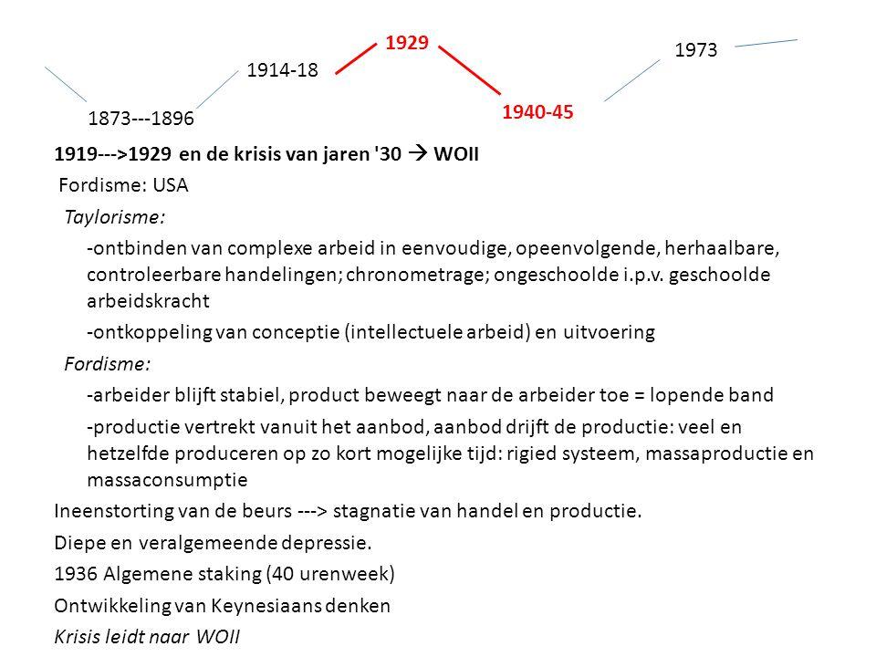 1914-18 1873---1896 1940-45 1929 1973 1919--->1929 en de krisis van jaren '30  WOII Fordisme: USA Taylorisme: -ontbinden van complexe arbeid in eenvo