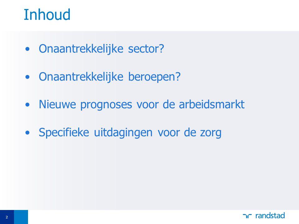 3 3 Aantrekkelijkheid sector gezondheidszorg zou willen werken voor: % 4-5 201220112007 1.