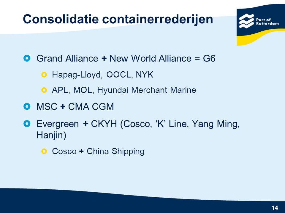 14 Consolidatie containerrederijen  Grand Alliance + New World Alliance = G6  Hapag-Lloyd, OOCL, NYK  APL, MOL, Hyundai Merchant Marine  MSC + CMA