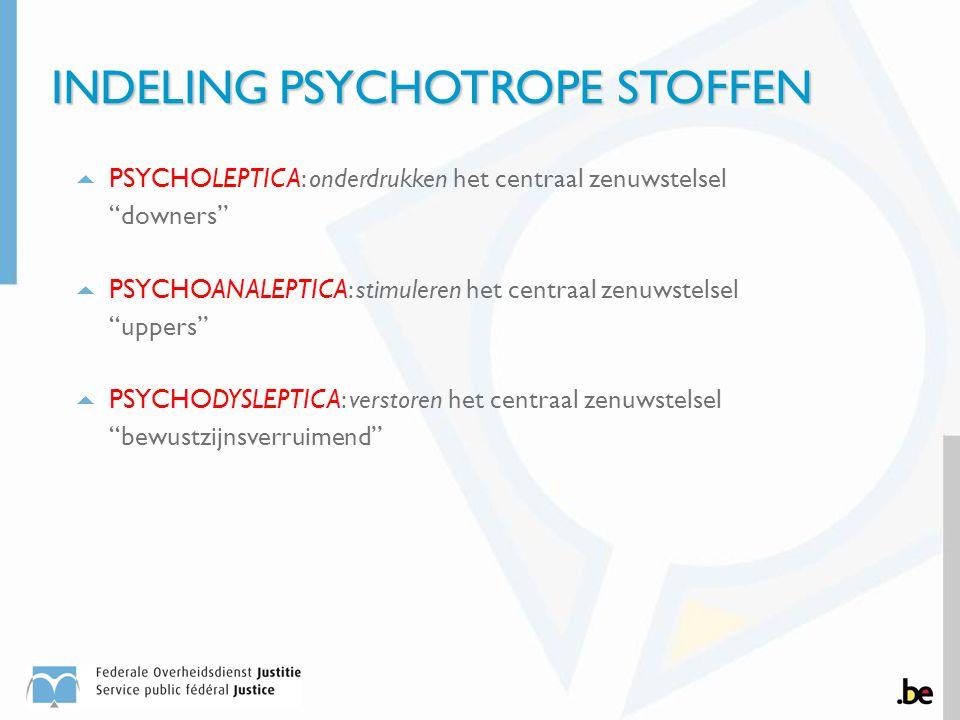 """INDELING PSYCHOTROPE STOFFEN  PSYCHOLEPTICA: onderdrukken het centraal zenuwstelsel """"downers""""  PSYCHOANALEPTICA: stimuleren het centraal zenuwstelse"""