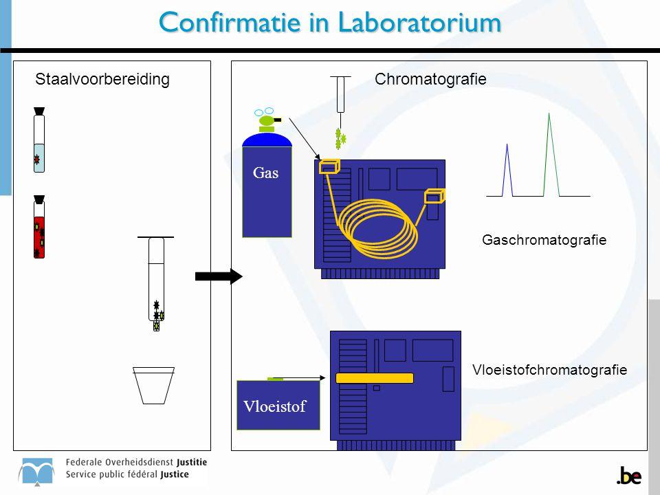 Staalvoorbereiding Gas Chromatografie Confirmatie in Laboratorium Vloeistof Gaschromatografie Vloeistofchromatografie
