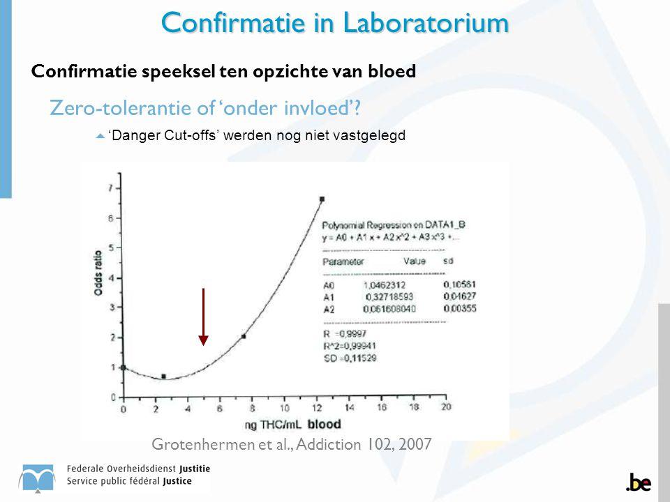 Zero-tolerantie of 'onder invloed'? Confirmatie in Laboratorium Confirmatie speeksel ten opzichte van bloed Grotenhermen et al., Addiction 102, 2007 