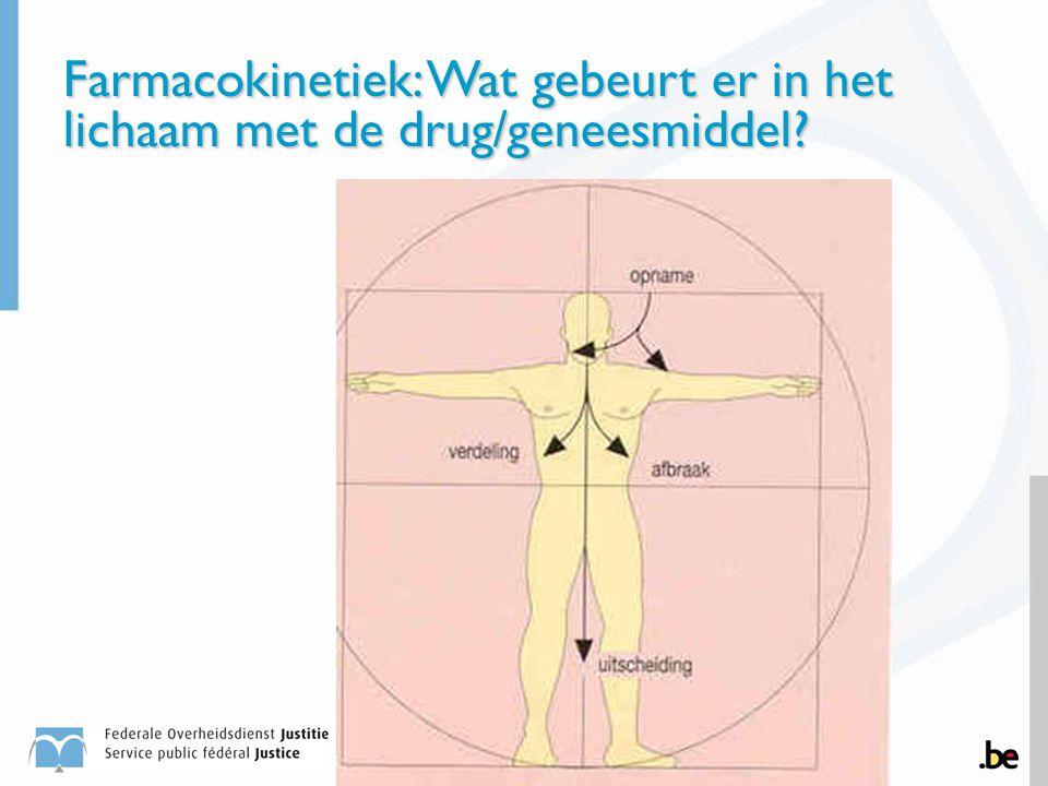 Farmacokinetiek: Wat gebeurt er in het lichaam met de drug/geneesmiddel?