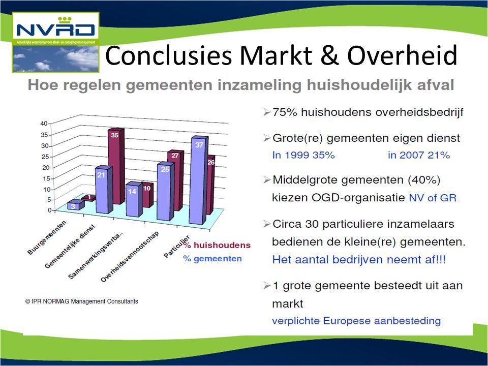 Conclusies Markt & Overheid
